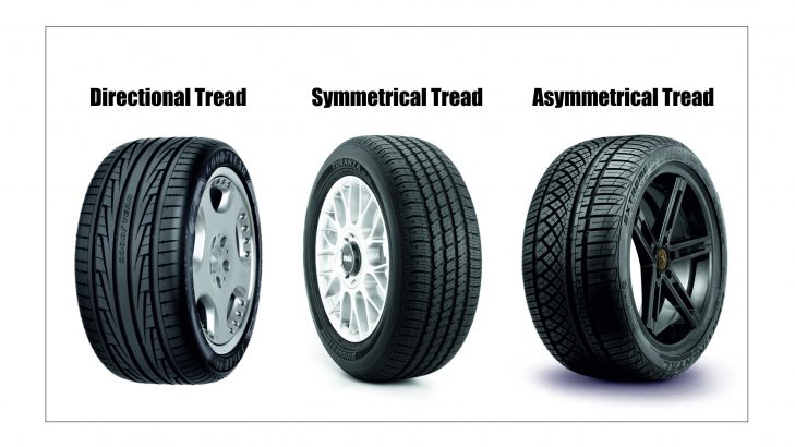 Car Tyre Price Guide