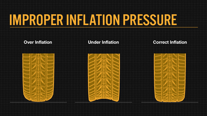 Tyre Care – Why Over-inflation Is Bad For Tyres?
