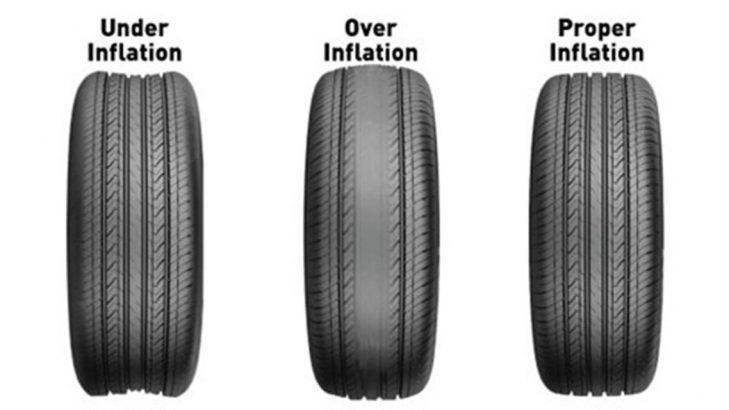 Tyre Care – How To Know If Your Vehicle Is Under-inflated?