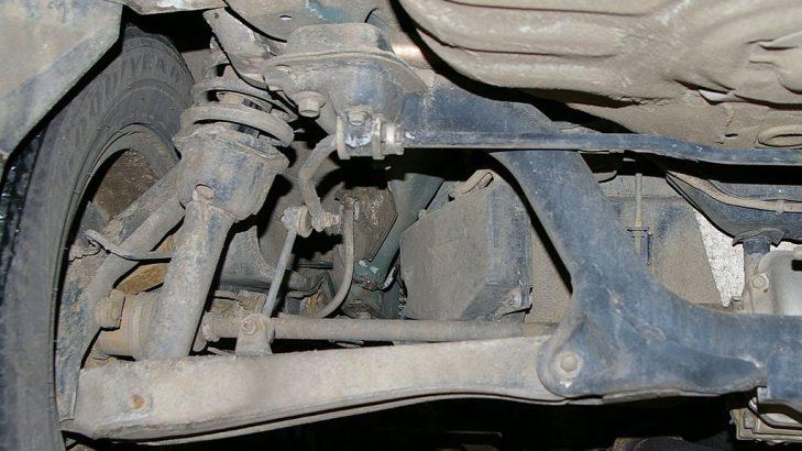 Car Suspension Problems Archives Tyremantra