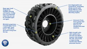 Michelin X Tweel Tyre