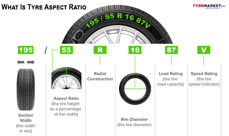 What Is Tyre Aspect Ratio