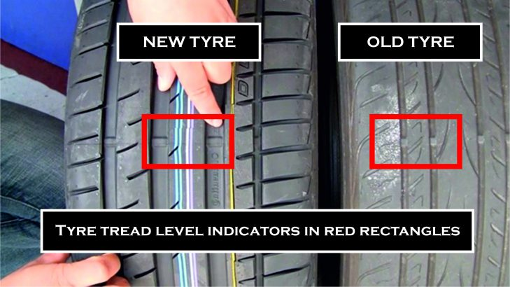 how to check tyre tread depth of your vehicle. Black Bedroom Furniture Sets. Home Design Ideas