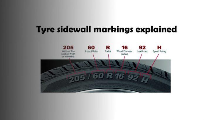 Tyre Aspect Ratio