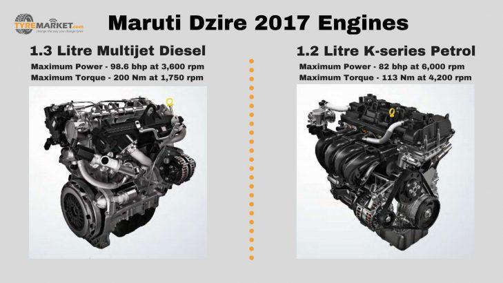 Maruti Dzire 2017 Engines