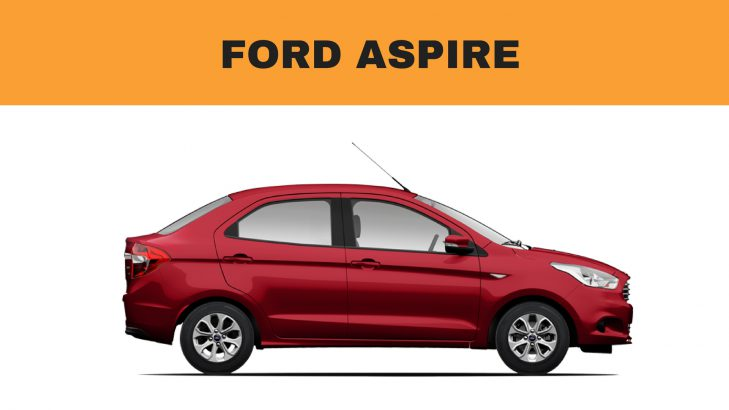 Ford Aspire ground clearance