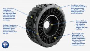 Michelin X Tweel Tyre