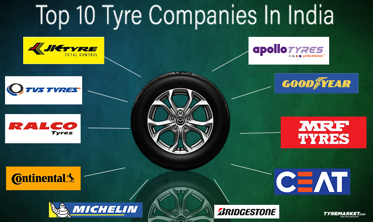 Top 10 Tyre Companies In India – Best Tyre Brand