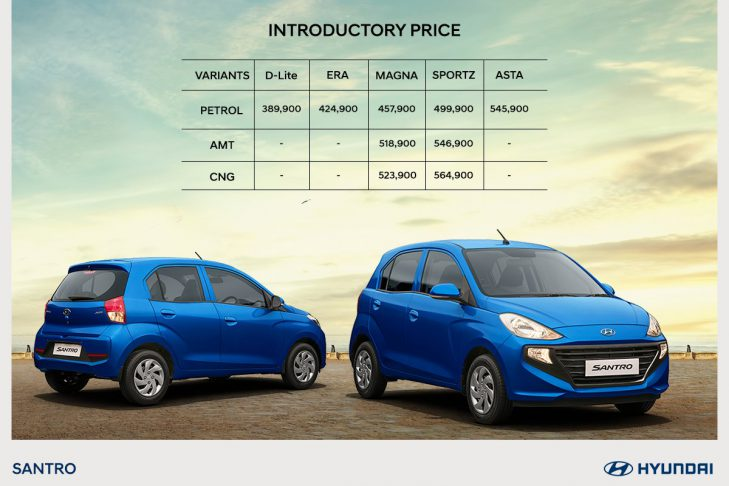 New Hyundai Santro Price List
