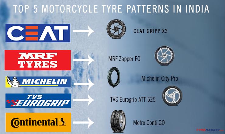 top 5 bike tyres in india