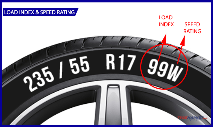 What is Load Index & Speed Rating for Tyres?